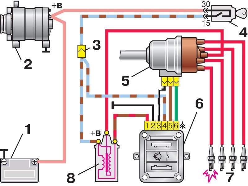 Система зажигания автомобиля